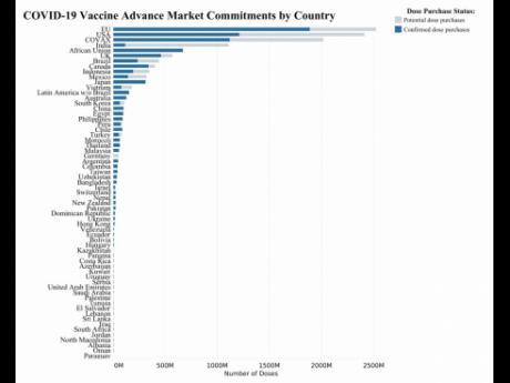 COVID19 vaccine commitment.